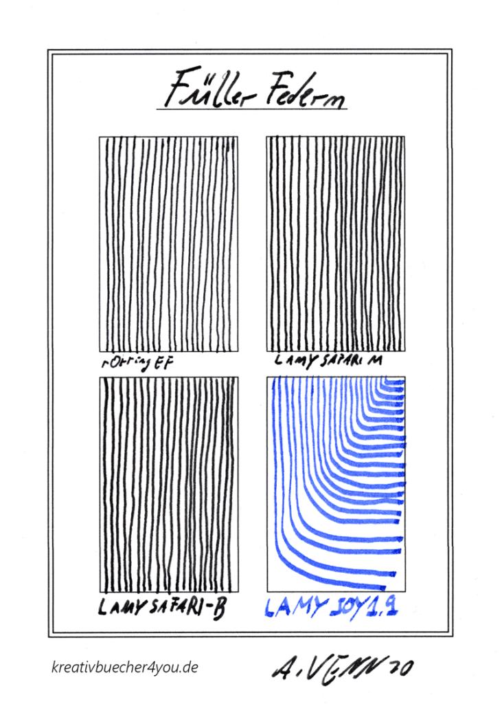 Füller mit Feder-Stärken EF-M-B und 1.9 im Vergleich