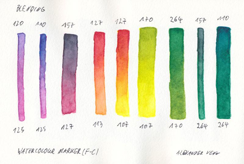 Blending mit Watercolor Markern: Farbverläufe mit 2 Farben