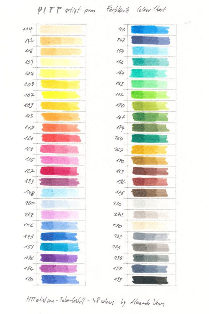 Fabkarte mit 3 Farbstufen - PITT artist pen - Colour Chart - 48 Farben
