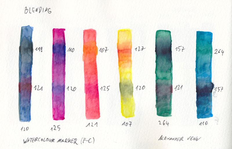 Farbverlauf mit 3 Farben - Beispielbild