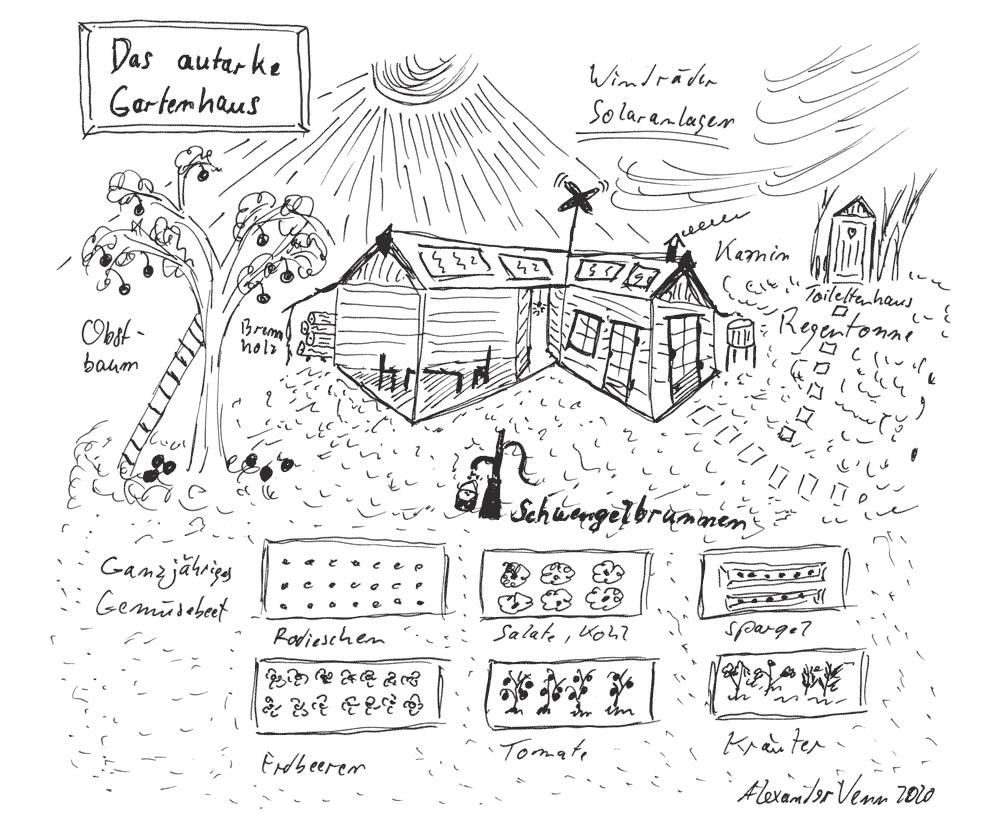 Skizze für autarkes Wohnen im Gartenhaus