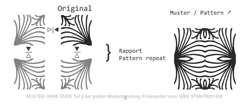 Zeichnung spiegeln wie es geht - Musterrapport